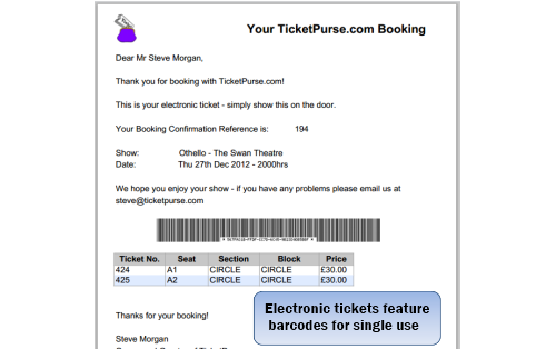 Electronic tickets with barcodes